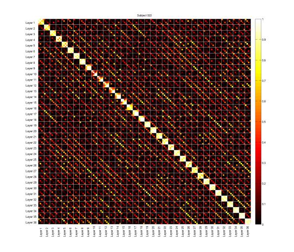Multiplex_win45sec_10s_shift_36windows_4nodes_HCGE_P022